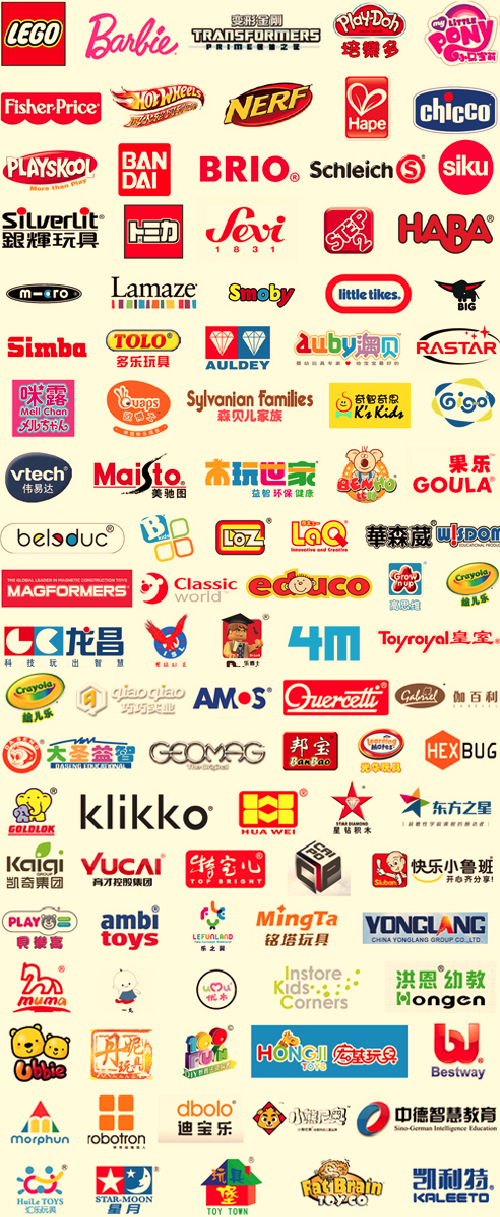 Tradeshow Booth : Brands you must know before doing business in china